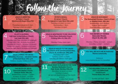 Journey of Life (postcards)